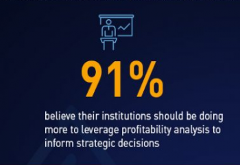 2019 Profitability Perspectives