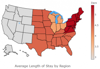Average Length of Stay in Hospitals in October 2019 by Region