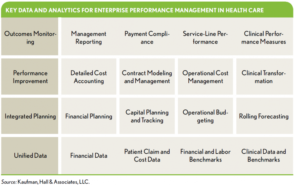4-Strategies-to-Unlock-Performance-Management-Constraints_Key-Data-Analytics