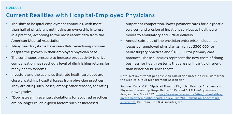 Four-Strategies-to-Optimize-Investment-in-Your-Employed-Physician-Network_Sidebar1