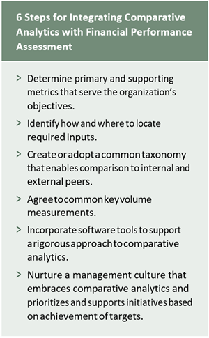 6-steps-for-effective-use-of-peer-comparisons_comparative-analytics