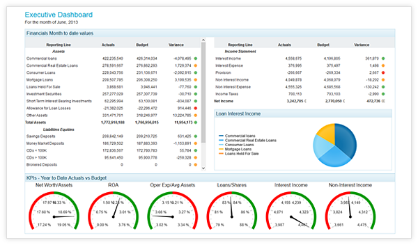 financial-institutions-executive-dashboard