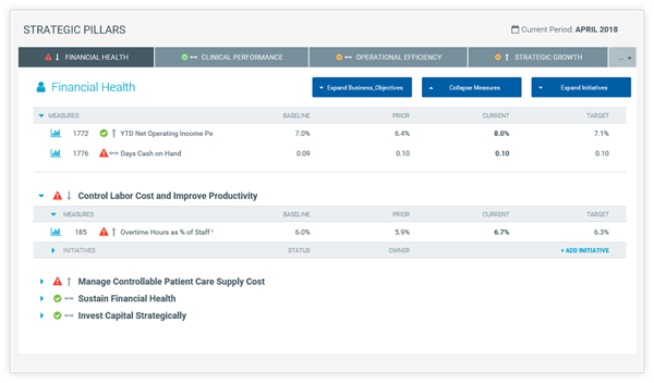 healthcare-strategy-management-dashboard