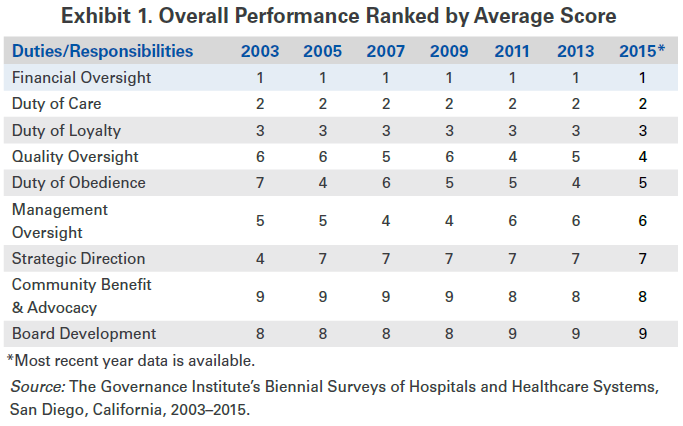 exhibit1_overall-performance-ranked-by-average-score