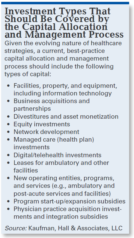 investment-types-that-should-be-covered-by-the-capital-allocation-and-management-process