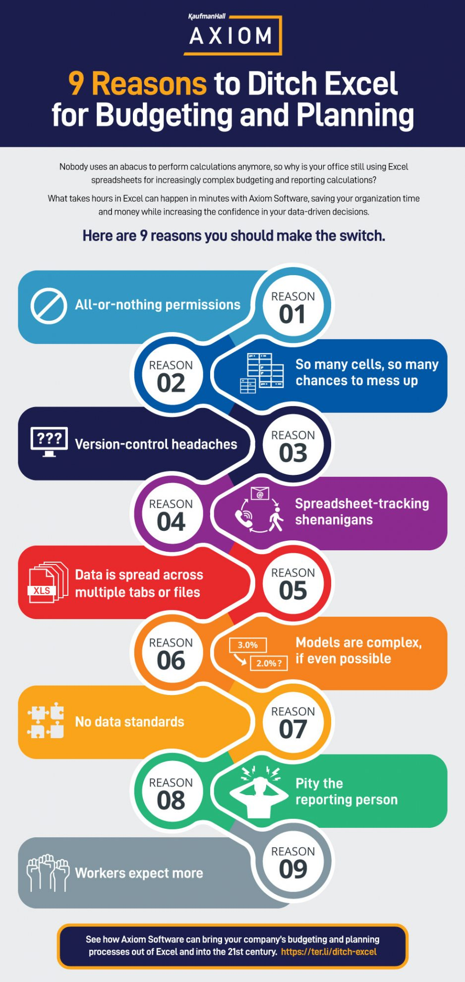 9 Reasons to Ditch Excel - Infographic