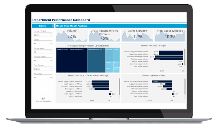 Comparative Analytics dashboard from Axiom Software