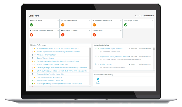 Strategy Management dashboard for Axiom Software